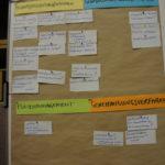 Diskussionsinhalte der Veranstaltung auf einer Metaplanwand