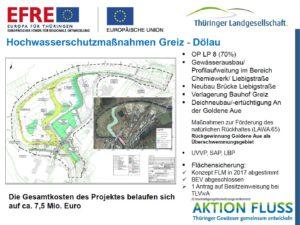 Übersichtsplan Greiz-Dölau